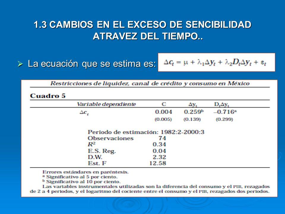 1.3 CAMBIOS EN EL EXCESO DE SENCIBILIDAD ATRAVEZ DEL TIEMPO.. La ecuación que se estima es: La ecuación que se estima es: