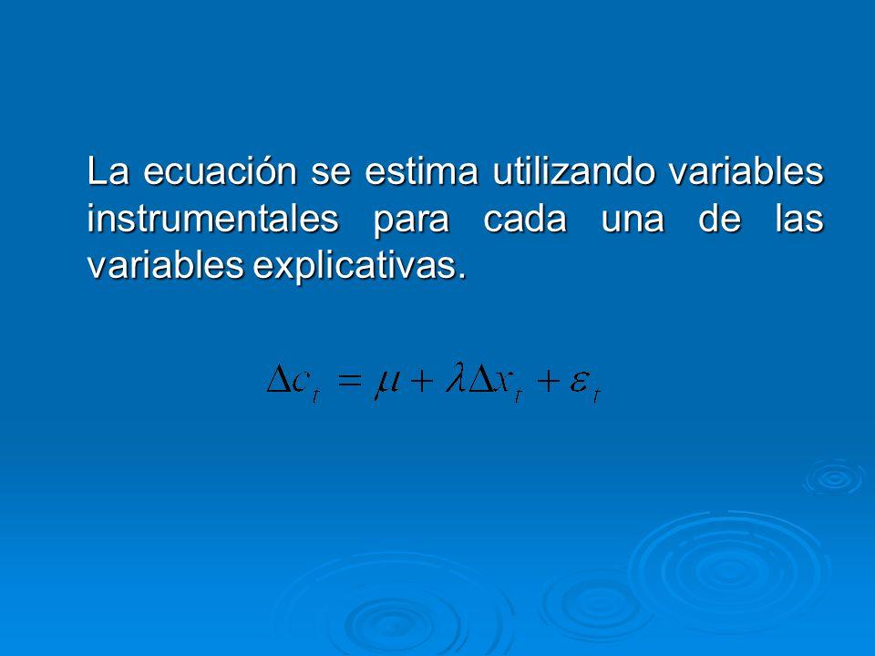 La ecuación se estima utilizando variables instrumentales para cada una de las variables explicativas. La ecuación se estima utilizando variables inst