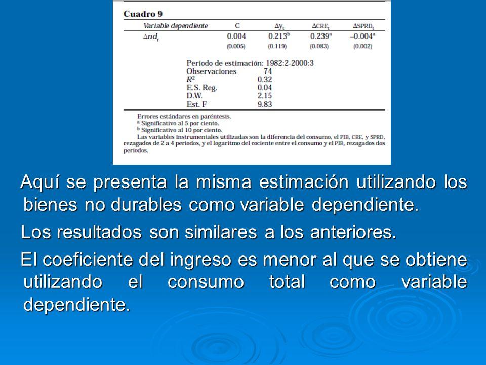 Aquí se presenta la misma estimación utilizando los bienes no durables como variable dependiente. Aquí se presenta la misma estimación utilizando los