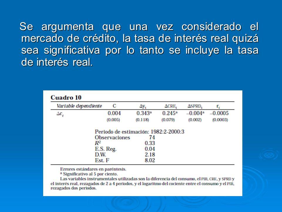 Se argumenta que una vez considerado el mercado de crédito, la tasa de interés real quizá sea significativa por lo tanto se incluye la tasa de interés