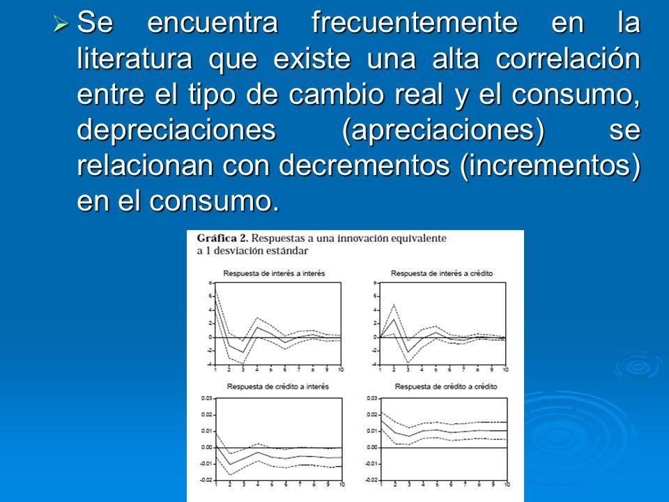 Se encuentra frecuentemente en la literatura que existe una alta correlación entre el tipo de cambio real y el consumo, depreciaciones (apreciaciones)