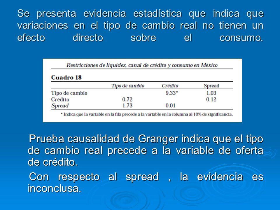Se presenta evidencia estadística que indica que variaciones en el tipo de cambio real no tienen un efecto directo sobre el consumo. Prueba causalidad
