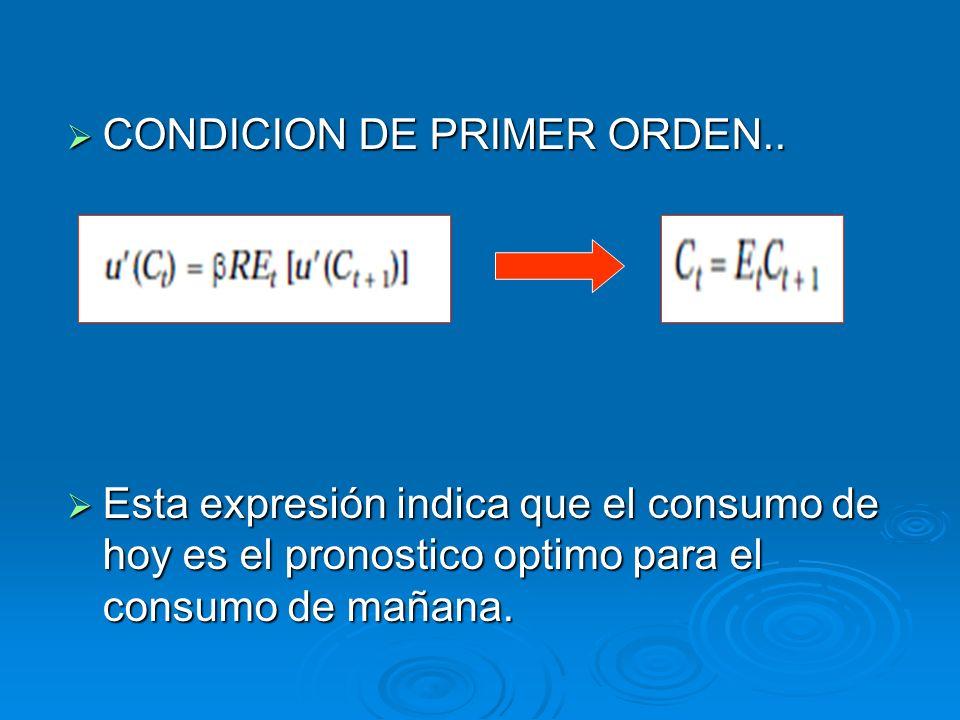 CONDICION DE PRIMER ORDEN.. CONDICION DE PRIMER ORDEN.. Esta expresión indica que el consumo de hoy es el pronostico optimo para el consumo de mañana.