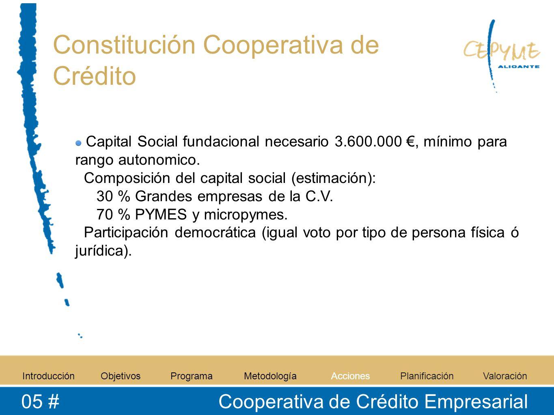 Constitución Cooperativa de Crédito Capital Social fundacional necesario 3.600.000, mínimo para rango autonomico. Composición del capital social (esti