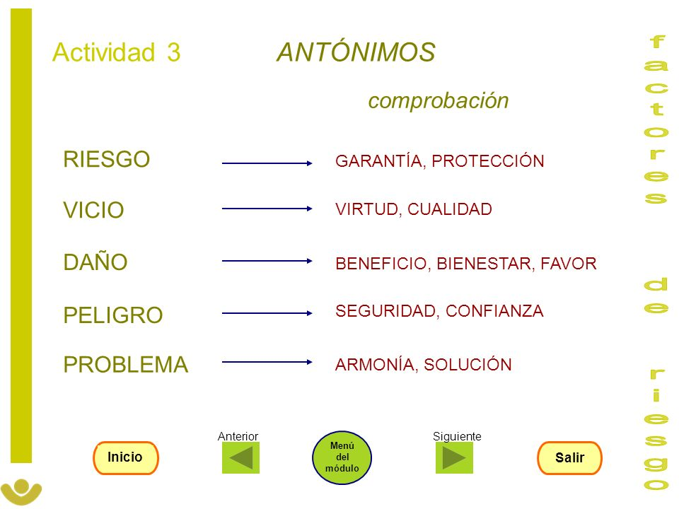 PROBLEMA VICIO RIESGO PELIGRO DAÑO Actividad 3 ANTÓNIMOS comprobación GARANTÍA, PROTECCIÓN VIRTUD, CUALIDAD SEGURIDAD, CONFIANZA ARMONÍA, SOLUCIÓN BEN