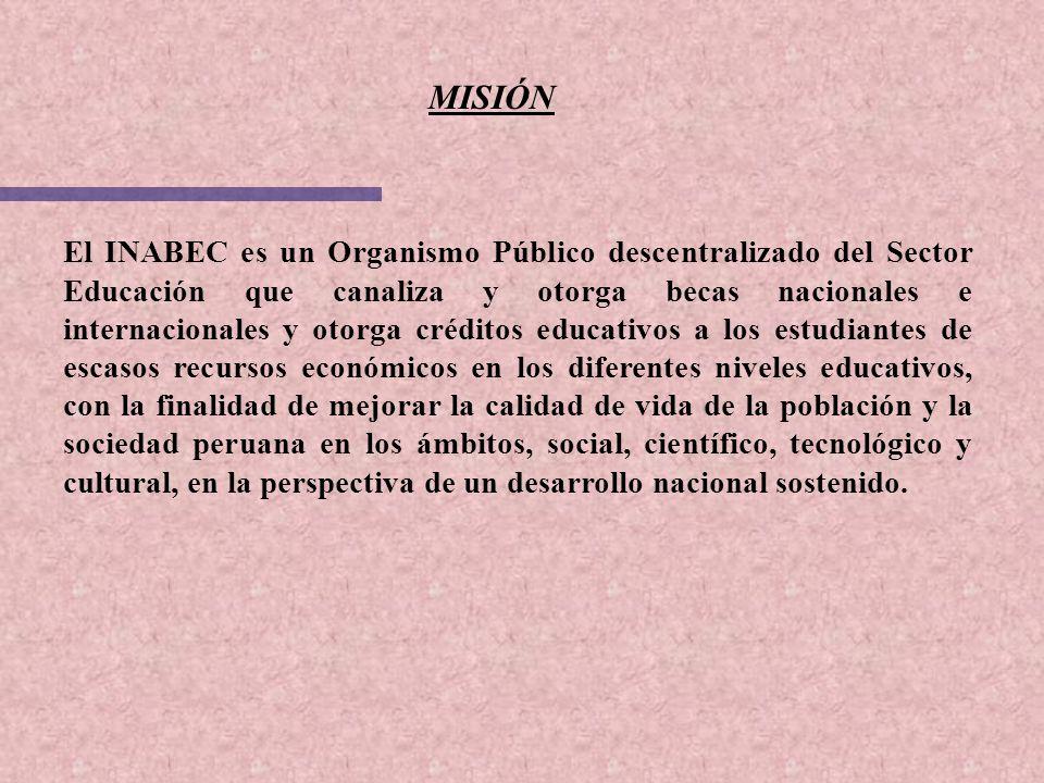 MISIÓN El INABEC es un Organismo Público descentralizado del Sector Educación que canaliza y otorga becas nacionales e internacionales y otorga crédit