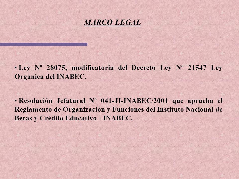 MARCO LEGAL Ley Nº 28075, modificatoria del Decreto Ley Nº 21547 Ley Orgánica del INABEC. Resolución Jefatural Nº 041-JI-INABEC/2001 que aprueba el Re