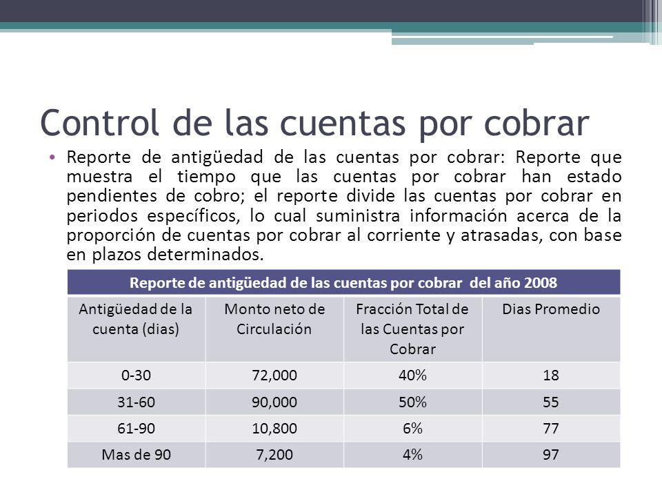 Control de las cuentas por cobrar Reporte de antigüedad de las cuentas por cobrar: Reporte que muestra el tiempo que las cuentas por cobrar han estado