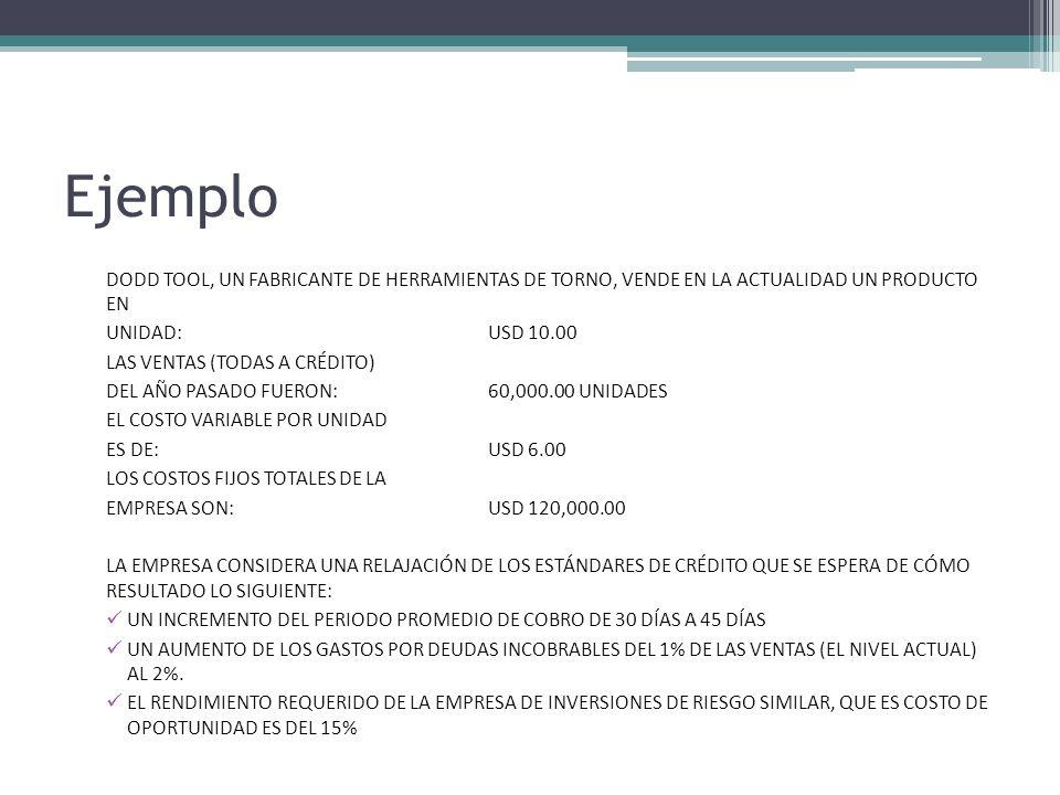 Ejemplo DODD TOOL, UN FABRICANTE DE HERRAMIENTAS DE TORNO, VENDE EN LA ACTUALIDAD UN PRODUCTO EN UNIDAD: USD 10.00 LAS VENTAS (TODAS A CRÉDITO) DEL AÑ