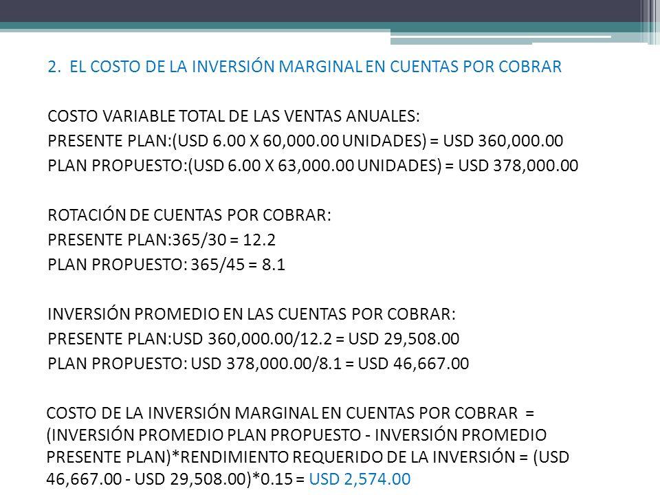 2. EL COSTO DE LA INVERSIÓN MARGINAL EN CUENTAS POR COBRAR COSTO VARIABLE TOTAL DE LAS VENTAS ANUALES: PRESENTE PLAN:(USD 6.00 X 60,000.00 UNIDADES) =