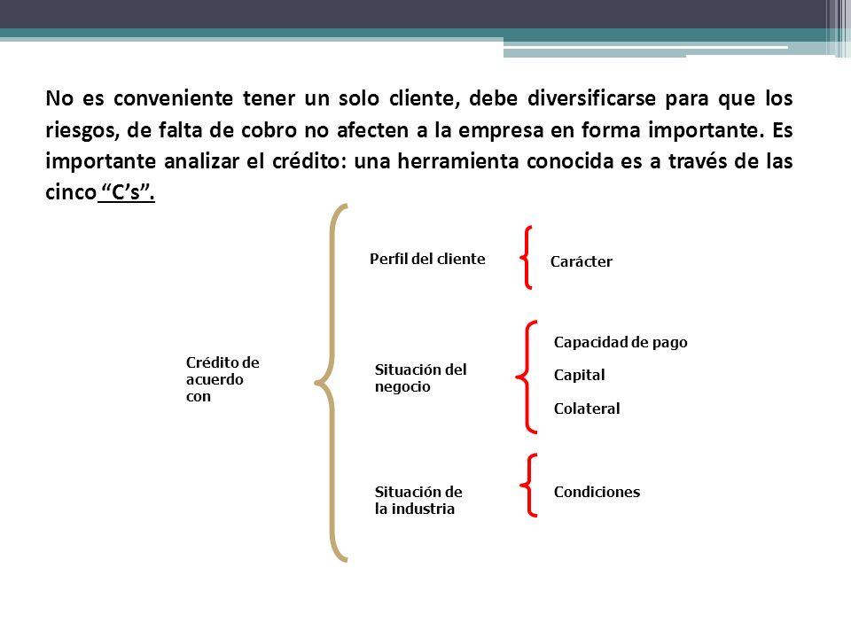Políticas de Crédito Las Cinco C del Crédito 1.Carácter: Historial del solicitante de cumplir con las obligaciones pasadas.