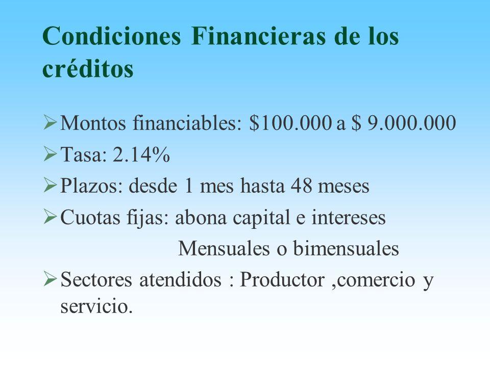 Condiciones Financieras de los créditos Montos financiables: $100.000 a $ 9.000.000 Tasa: 2.14% Plazos: desde 1 mes hasta 48 meses Cuotas fijas: abona
