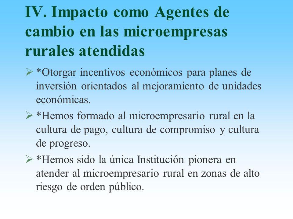 IV. Impacto como Agentes de cambio en las microempresas rurales atendidas *Otorgar incentivos económicos para planes de inversión orientados al mejora