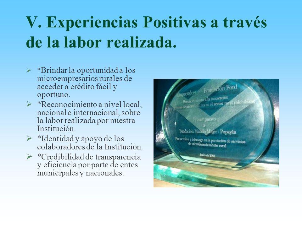 V. Experiencias Positivas a través de la labor realizada. * Brindar la oportunidad a los microempresarios rurales de acceder a crédito fácil y oportun