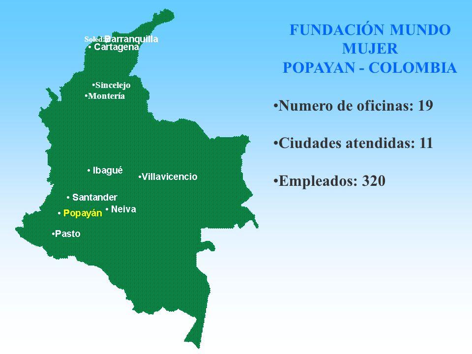 FUNDACIÓN MUNDO MUJER POPAYAN - COLOMBIA Numero de oficinas: 19 Ciudades atendidas: 11 Empleados: 320 Sincelejo Montería Soledad