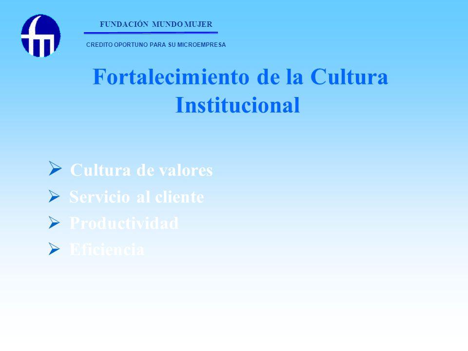 Fortalecimiento de la Cultura Institucional Cultura de valores Servicio al cliente Productividad Eficiencia FUNDACIÓN MUNDO MUJER CREDITO OPORTUNO PAR
