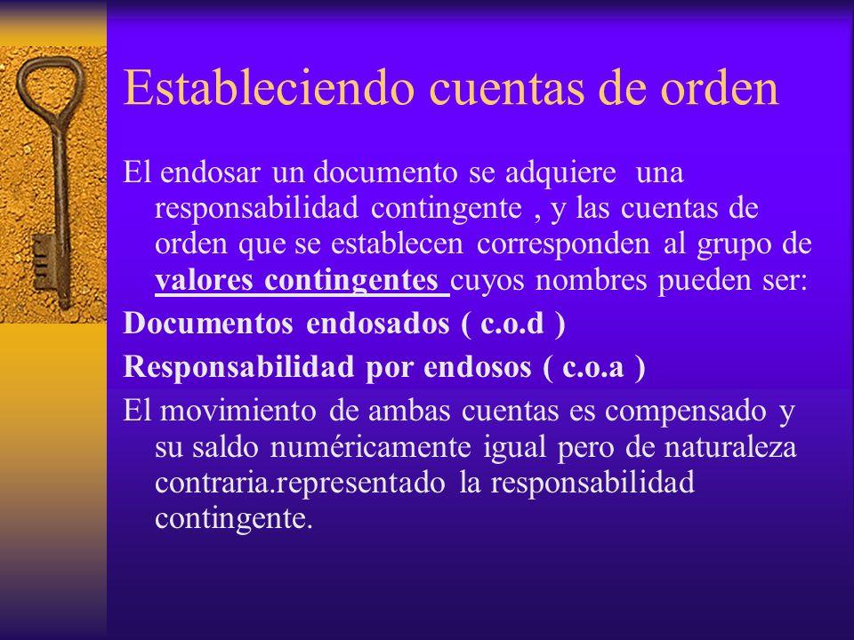 Estableciendo cuentas de orden El endosar un documento se adquiere una responsabilidad contingente, y las cuentas de orden que se establecen correspon