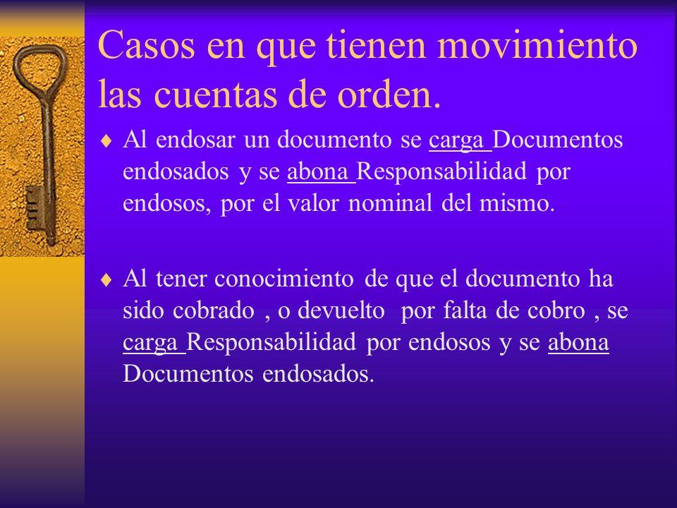 Casos en que tienen movimiento las cuentas de orden. Al endosar un documento se carga Documentos endosados y se abona Responsabilidad por endosos, por