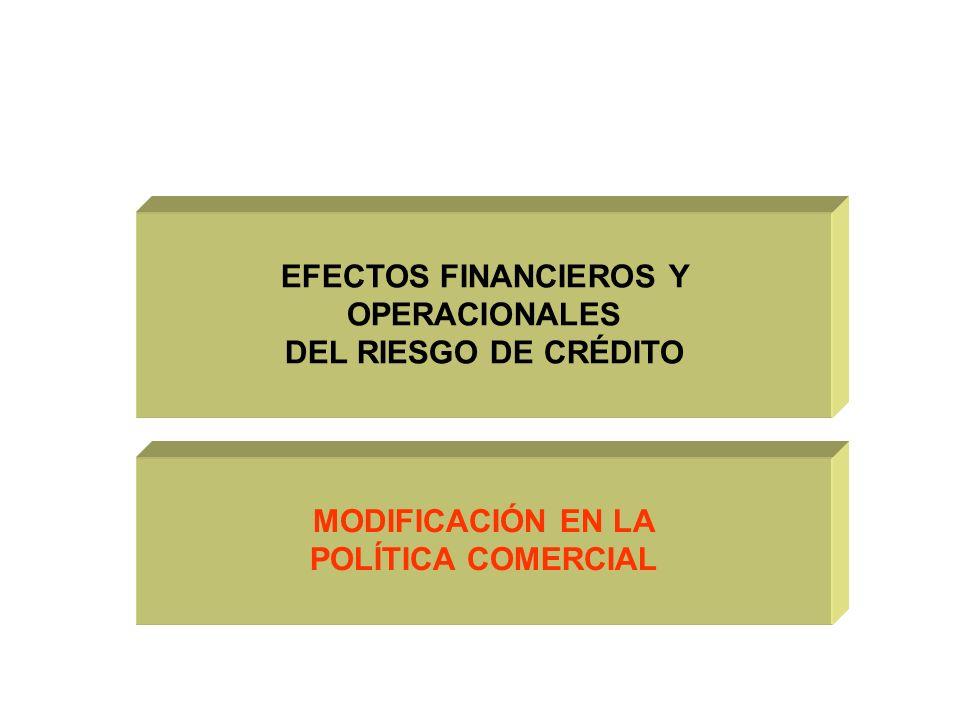 MODIFICACIÓN EN LA POLÍTICA COMERCIAL EFECTOS FINANCIEROS Y OPERACIONALES DEL RIESGO DE CRÉDITO