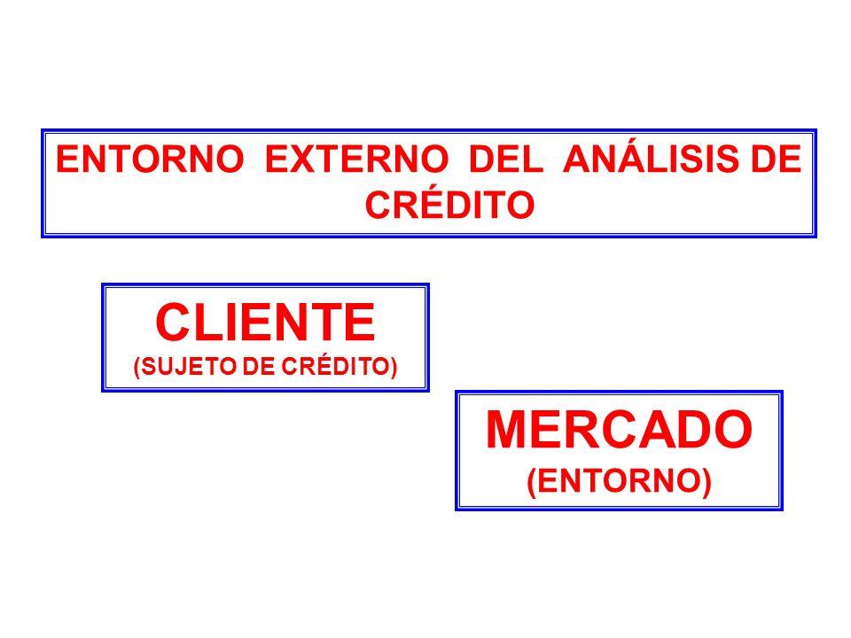 ENTORNO EXTERNO DEL ANÁLISIS DE CRÉDITO MERCADO (ENTORNO) CLIENTE (SUJETO DE CRÉDITO)