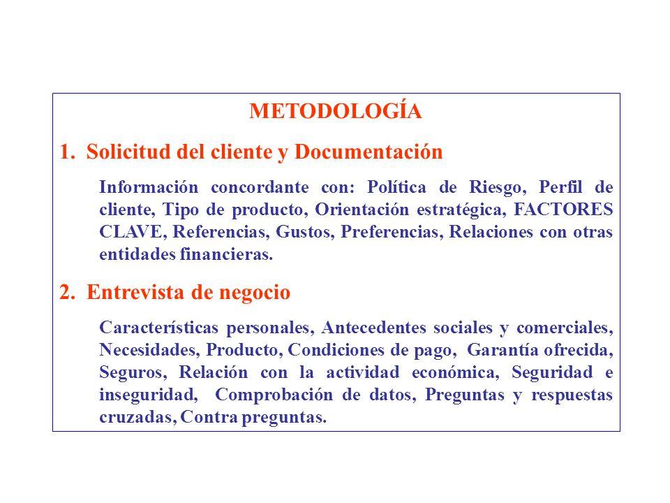METODOLOGÍA 1.Solicitud del cliente y Documentación Información concordante con: Política de Riesgo, Perfil de cliente, Tipo de producto, Orientación