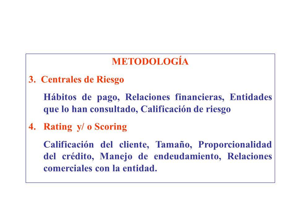 METODOLOGÍA 3. Centrales de Riesgo Hábitos de pago, Relaciones financieras, Entidades que lo han consultado, Calificación de riesgo 4.Rating y/ o Scor
