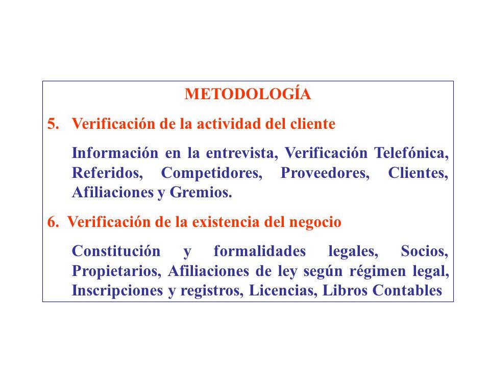 METODOLOGÍA 5.Verificación de la actividad del cliente Información en la entrevista, Verificación Telefónica, Referidos, Competidores, Proveedores, Cl