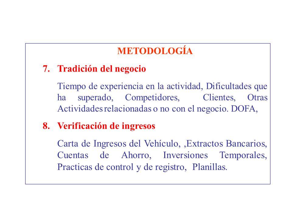 METODOLOGÍA 7.Tradición del negocio Tiempo de experiencia en la actividad, Dificultades que ha superado, Competidores, Clientes, Otras Actividades rel