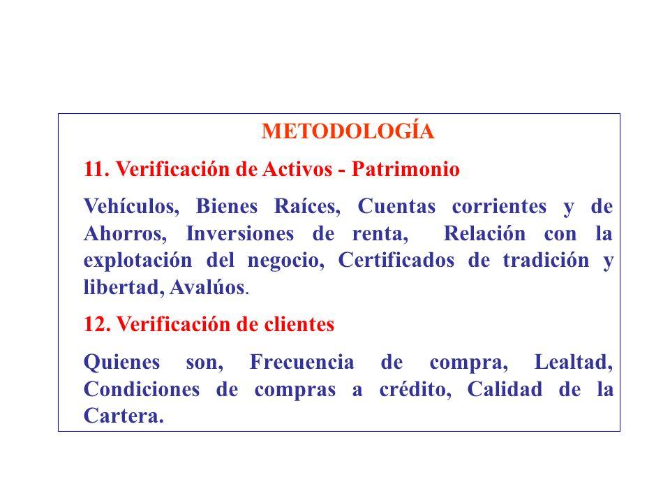 METODOLOGÍA 11. Verificación de Activos - Patrimonio Vehículos, Bienes Raíces, Cuentas corrientes y de Ahorros, Inversiones de renta, Relación con la