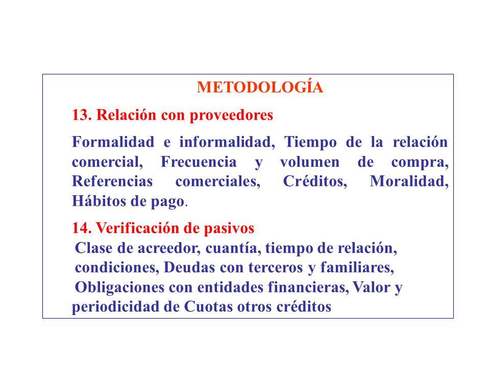 METODOLOGÍA 13. Relación con proveedores Formalidad e informalidad, Tiempo de la relación comercial, Frecuencia y volumen de compra, Referencias comer