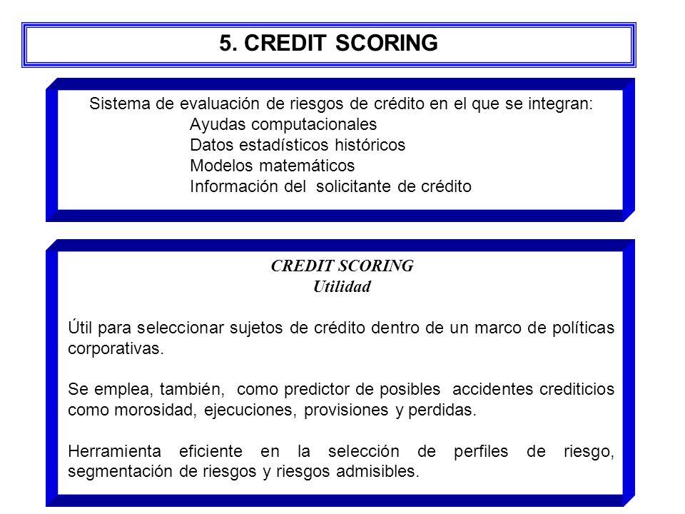 Sistema de evaluación de riesgos de crédito en el que se integran: Ayudas computacionales Datos estadísticos históricos Modelos matemáticos Informació