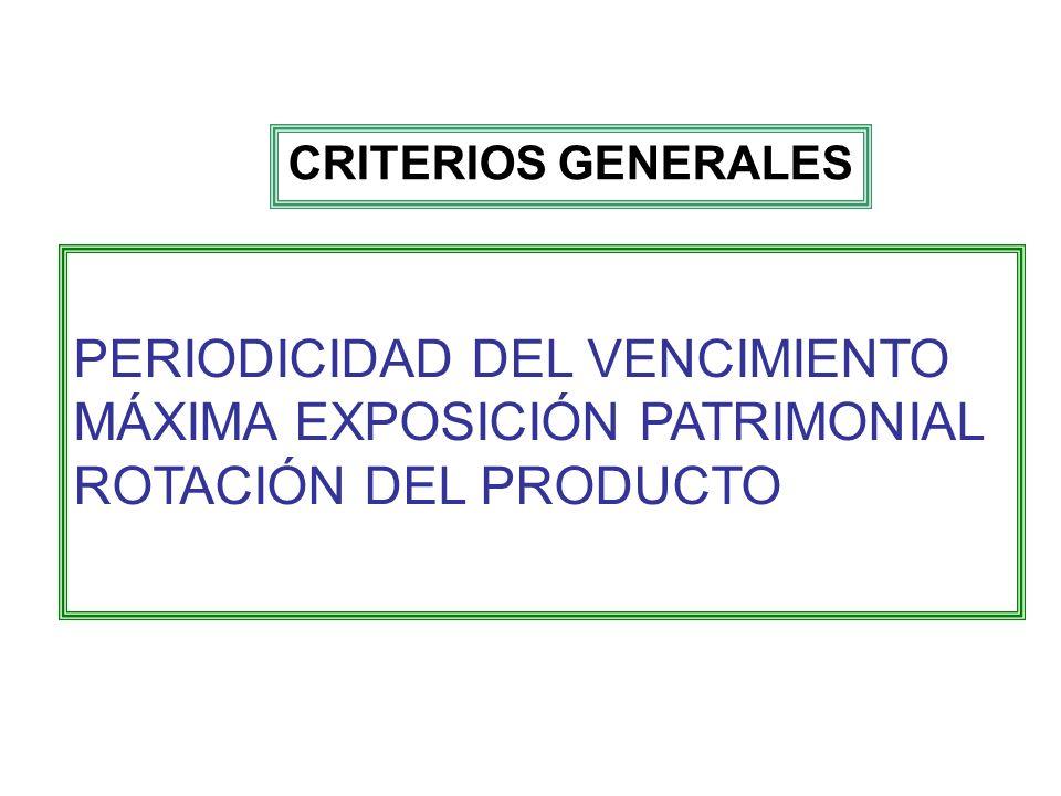 CRITERIOS GENERALES PERIODICIDAD DEL VENCIMIENTO MÁXIMA EXPOSICIÓN PATRIMONIAL ROTACIÓN DEL PRODUCTO