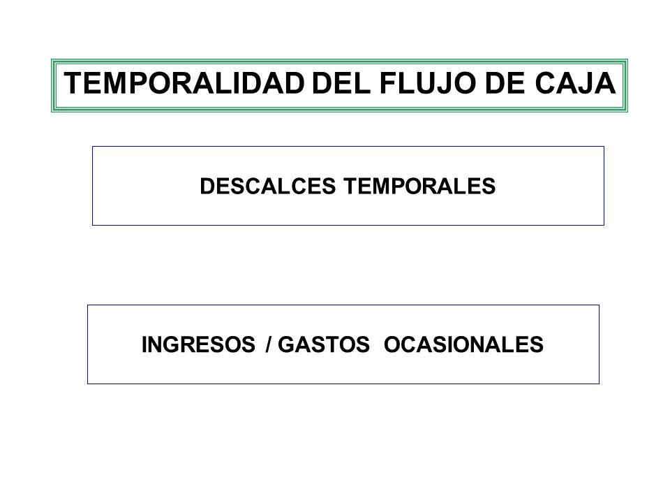 TEMPORALIDAD DEL FLUJO DE CAJA DESCALCES TEMPORALES INGRESOS / GASTOS OCASIONALES