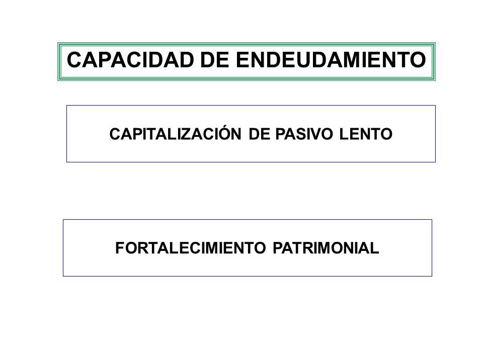 CAPACIDAD DE ENDEUDAMIENTO CAPITALIZACIÓN DE PASIVO LENTO FORTALECIMIENTO PATRIMONIAL