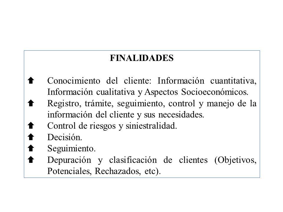 FINALIDADES Conocimiento del cliente: Información cuantitativa, Información cualitativa y Aspectos Socioeconómicos. Registro, trámite, seguimiento, co