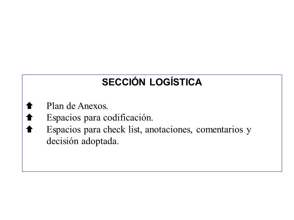 SECCIÓN LOGÍSTICA Plan de Anexos. Espacios para codificación. Espacios para check list, anotaciones, comentarios y decisión adoptada.
