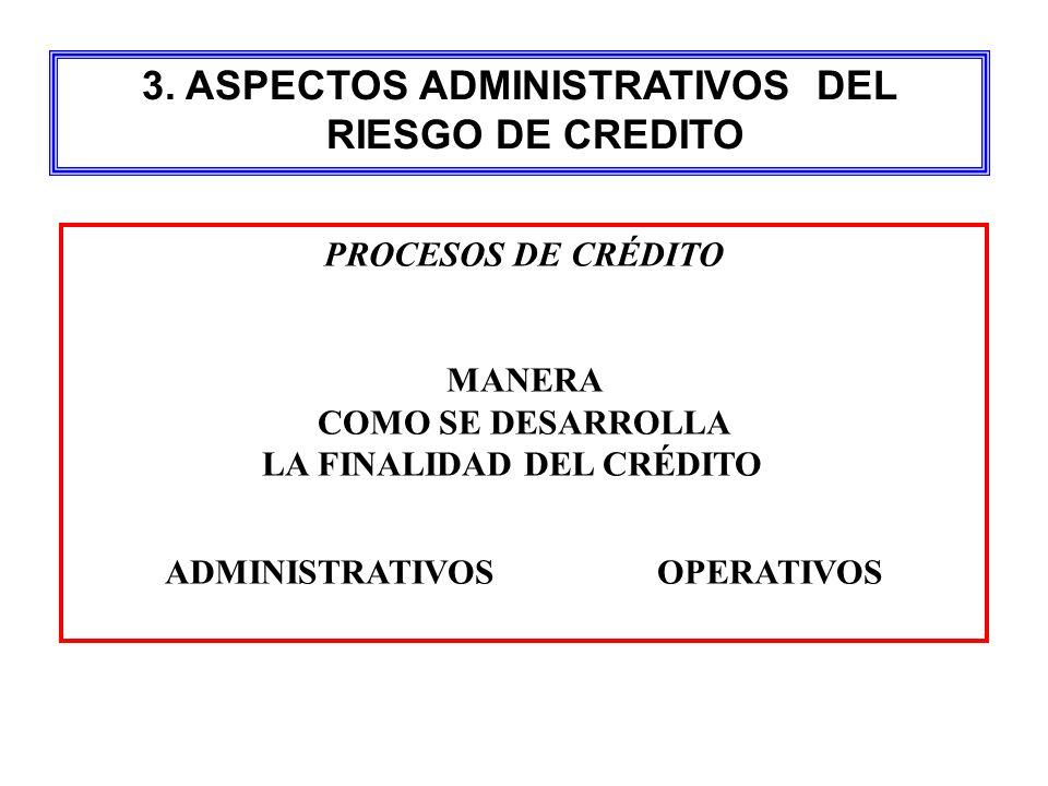 PROCESOS DE CRÉDITO MANERA COMO SE DESARROLLA LA FINALIDAD DEL CRÉDITO ADMINISTRATIVOS OPERATIVOS 3. ASPECTOS ADMINISTRATIVOS DEL RIESGO DE CREDITO