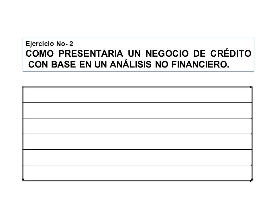 Ejercicio No- 2 COMO PRESENTARIA UN NEGOCIO DE CRÉDITO CON BASE EN UN ANÁLISIS NO FINANCIERO.