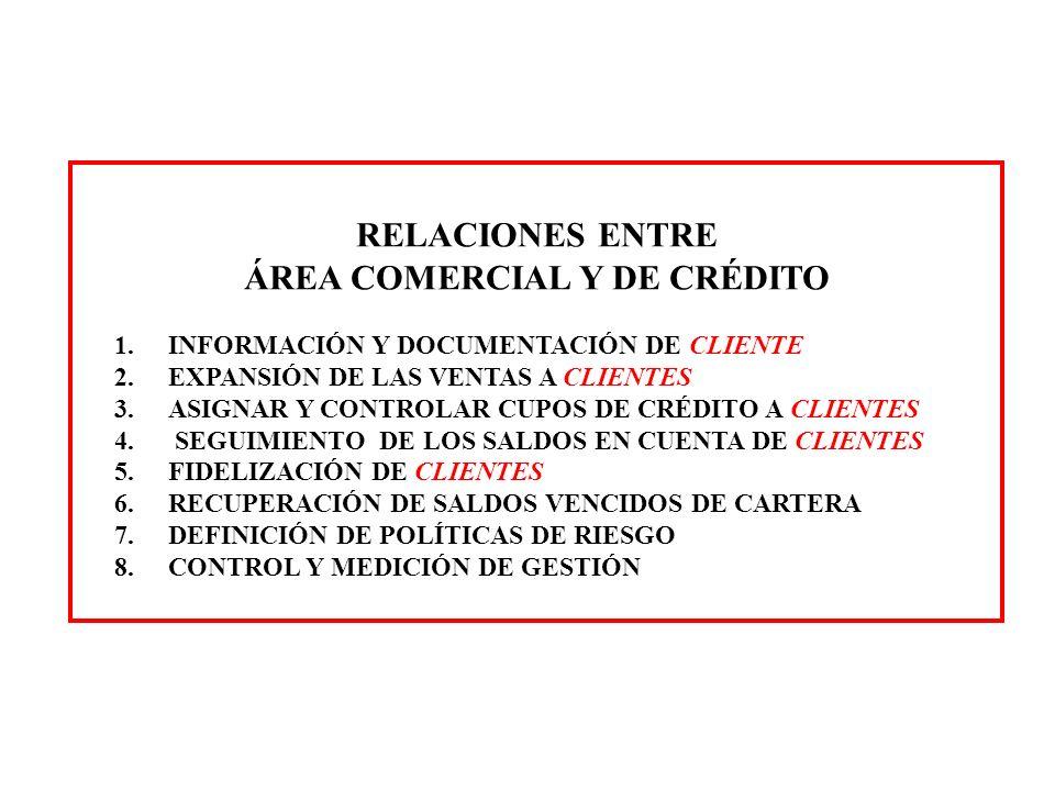 RELACIONES ENTRE ÁREA COMERCIAL Y DE CRÉDITO 1.INFORMACIÓN Y DOCUMENTACIÓN DE CLIENTE 2.EXPANSIÓN DE LAS VENTAS A CLIENTES 3.ASIGNAR Y CONTROLAR CUPOS