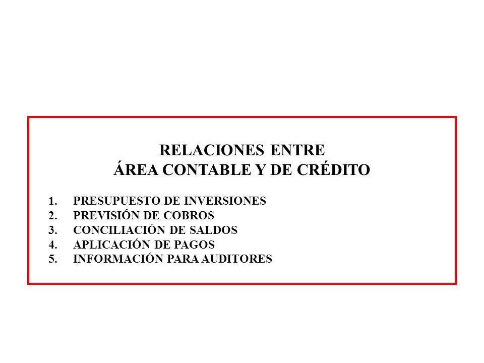 RELACIONES ENTRE ÁREA CONTABLE Y DE CRÉDITO 1.PRESUPUESTO DE INVERSIONES 2.PREVISIÓN DE COBROS 3.CONCILIACIÓN DE SALDOS 4.APLICACIÓN DE PAGOS 5.INFORM