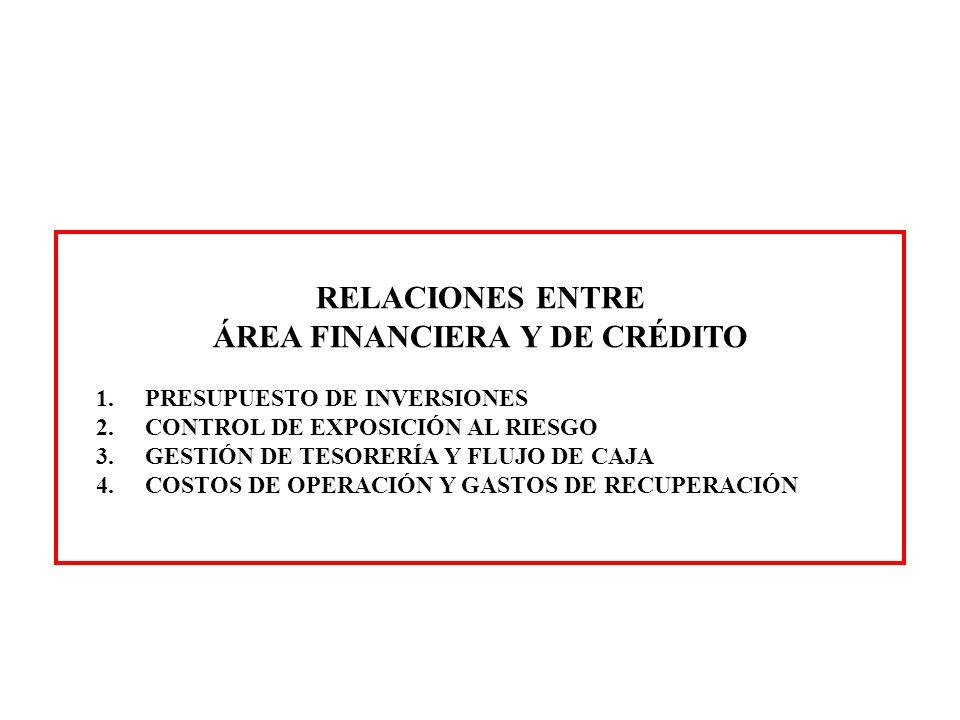 RELACIONES ENTRE ÁREA FINANCIERA Y DE CRÉDITO 1.PRESUPUESTO DE INVERSIONES 2.CONTROL DE EXPOSICIÓN AL RIESGO 3.GESTIÓN DE TESORERÍA Y FLUJO DE CAJA 4.