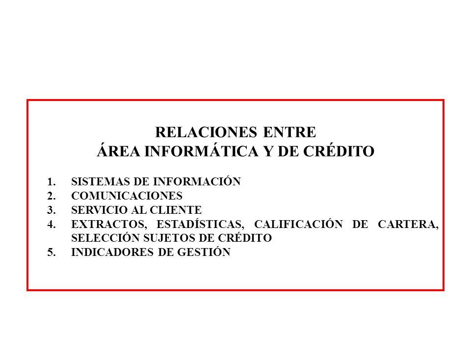 RELACIONES ENTRE ÁREA INFORMÁTICA Y DE CRÉDITO 1.SISTEMAS DE INFORMACIÓN 2.COMUNICACIONES 3.SERVICIO AL CLIENTE 4.EXTRACTOS, ESTADÍSTICAS, CALIFICACIÓ