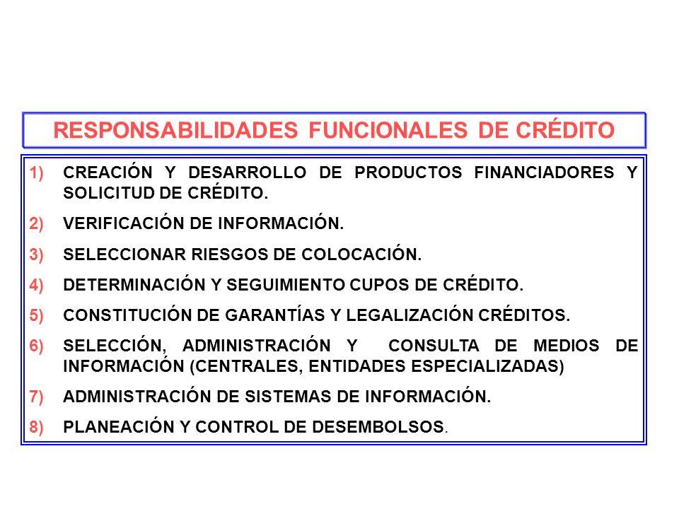 RESPONSABILIDADES FUNCIONALES DE CRÉDITO 1)CREACIÓN Y DESARROLLO DE PRODUCTOS FINANCIADORES Y SOLICITUD DE CRÉDITO. 2)VERIFICACIÓN DE INFORMACIÓN. 3)S