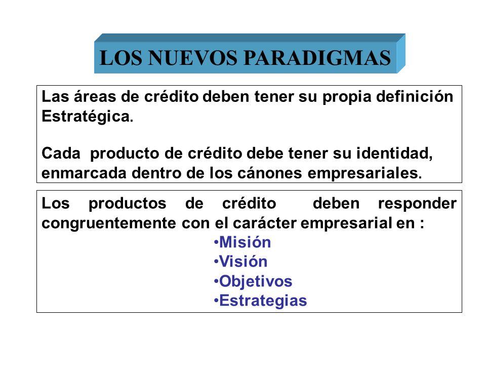 Los productos de crédito deben responder congruentemente con el carácter empresarial en : Misión Visión Objetivos Estrategias Las áreas de crédito deb