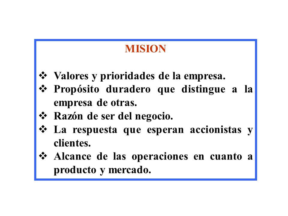 MISION Valores y prioridades de la empresa. Propósito duradero que distingue a la empresa de otras. Razón de ser del negocio. La respuesta que esperan
