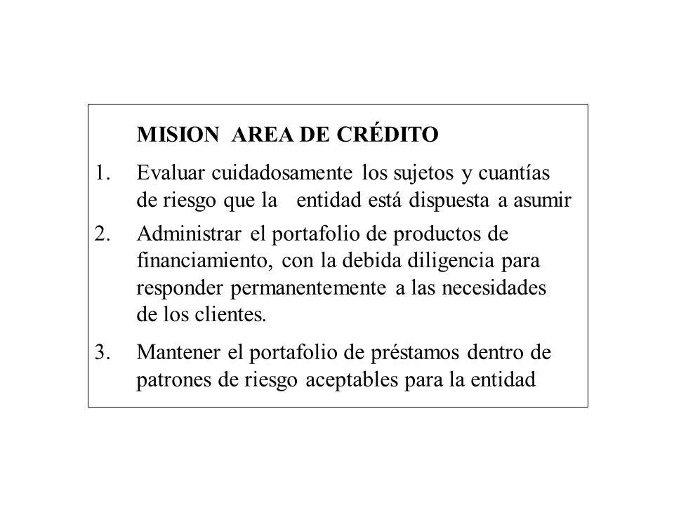 MISION AREA DE CRÉDITO 1.Evaluar cuidadosamente los sujetos y cuantías de riesgo que la entidad está dispuesta a asumir 2.Administrar el portafolio de