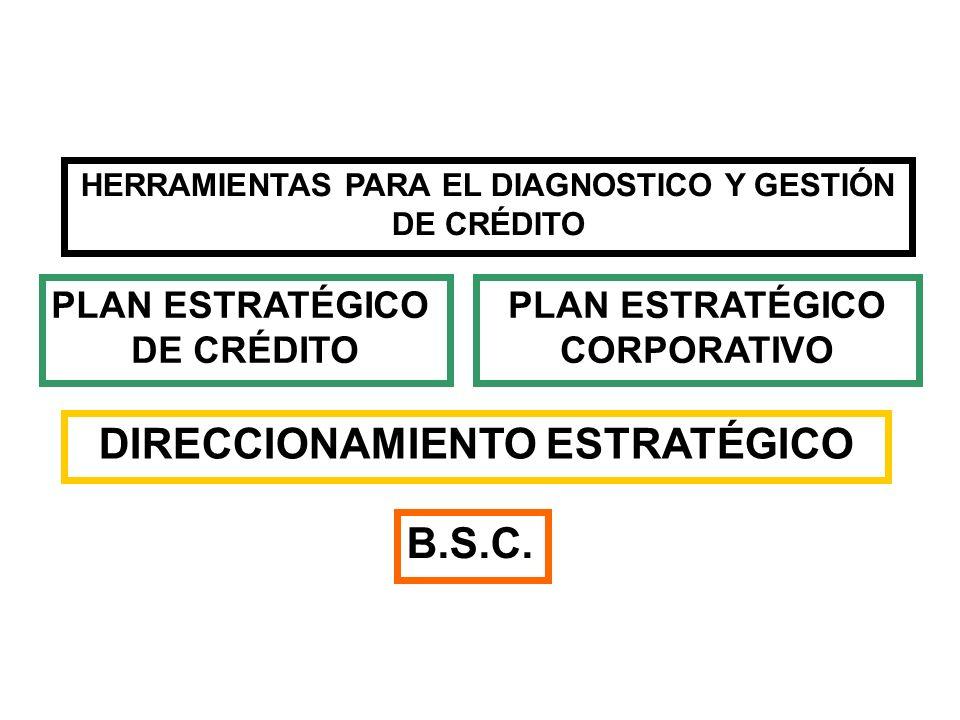 HERRAMIENTAS PARA EL DIAGNOSTICO Y GESTIÓN DE CRÉDITO B.S.C. PLAN ESTRATÉGICO CORPORATIVO PLAN ESTRATÉGICO DE CRÉDITO DIRECCIONAMIENTO ESTRATÉGICO