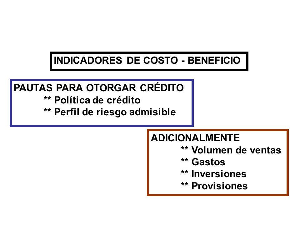 INDICADORES DE COSTO - BENEFICIO PAUTAS PARA OTORGAR CRÉDITO ** Política de crédito ** Perfil de riesgo admisible ADICIONALMENTE ** Volumen de ventas
