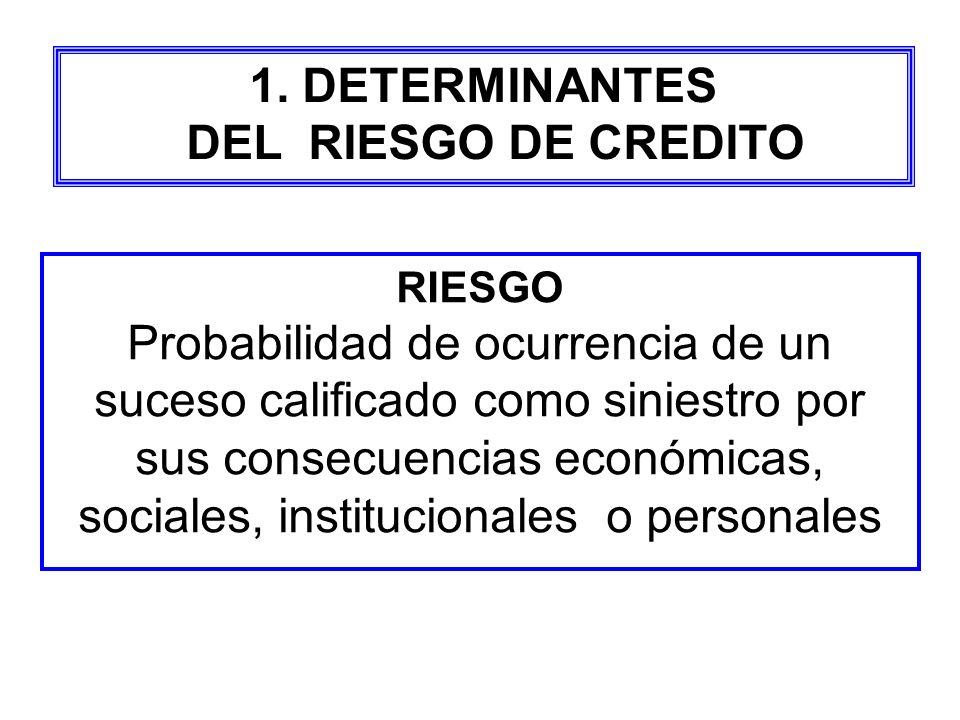 RIESGO Probabilidad de ocurrencia de un suceso calificado como siniestro por sus consecuencias económicas, sociales, institucionales o personales 1. D