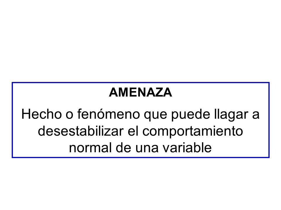 AMENAZA Hecho o fenómeno que puede llagar a desestabilizar el comportamiento normal de una variable
